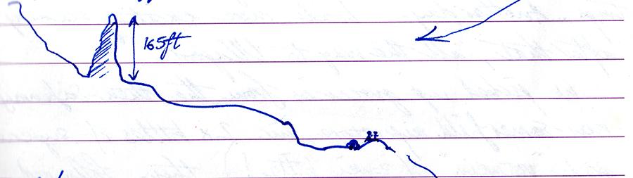 Old-Man-of-Storr-Skye-diagram